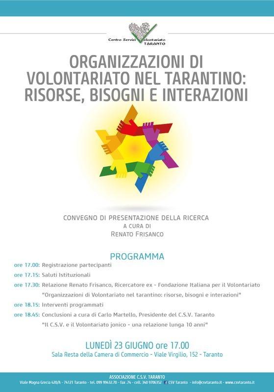 Presentazione Del Report Della Ricerca Sul Volontariato